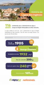 Infográfico com uma imagem e que conta a história da lagoa dos ingleses, com dados e números
